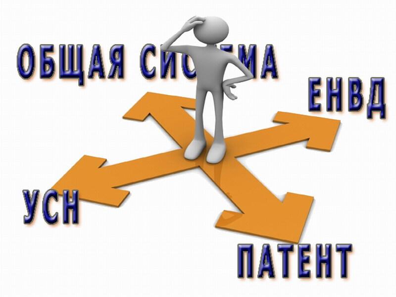 Заявление на УСН при регистрации ИП выбор налогообложения