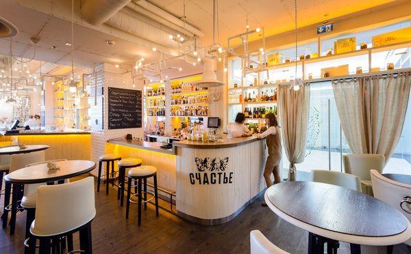 бизнес план кафе кондитерской