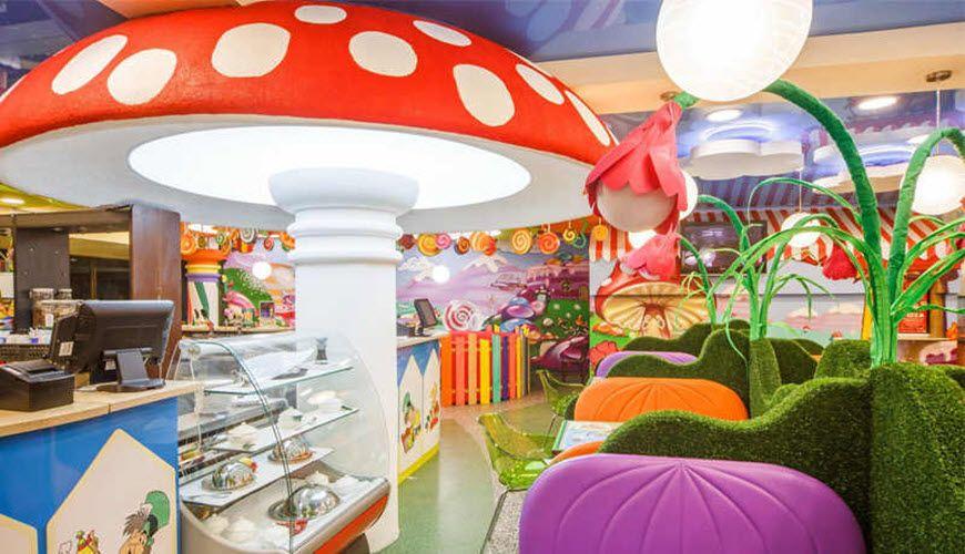 открытие детского кафе бизнес план